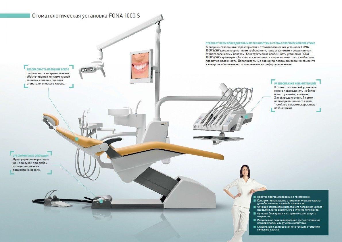 Установка Стоматологическая